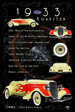 1933 Roadster Display Board