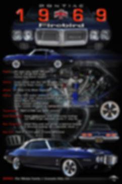 1969 Firebird Display Board, Bduick Display Boards, Pontiac Display Board, Mopar Display Boards, Display Boards, Corvette Displays, Corvette Boards, Corvette Signs, Corvette Artwork, Vintage Car Show Display Boards, Muscle Car Display Boards, Muscle Car Sign Boards, Ratrod Display Boards, photo artwork, Classic Car Show Display Boards, Classic Car Show Signage, Car Show Display Board Ideas, Automotive Artwork