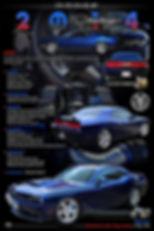 2014 Challenger Display Board, Mopar Display Boards, Display Boards, Corvette Displays, Corvette Boards, Corvette Signs, Corvette Artwork, Vintage Car Show Display Boards, Muscle Car Display Boards, Muscle Car Sign Boards, Ratrod Display Boards, photo artwork, Classic Car Show Display Boards, Classic Car Show Signage, Car Show Display Board Ideas, Automotive Artwork