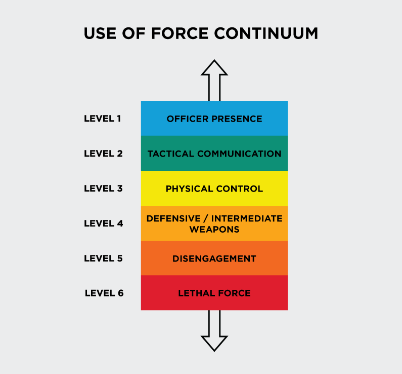 Force-continuum-1.png