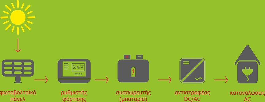 αυτόνομα συστήματα.jpg