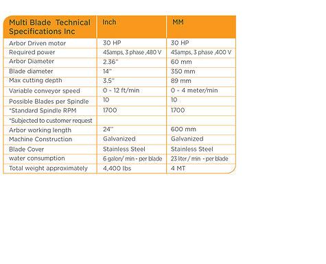 MultiBlade-Features.jpg