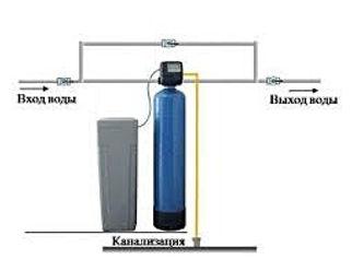 Стандартные решения | Чистая питьевая вода | Смоленск