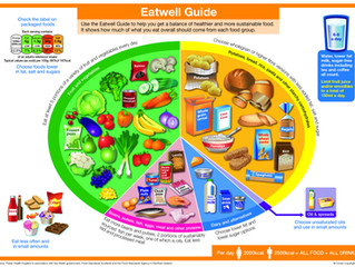 Healthy eating at home- how to be wise with waste and portion size