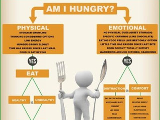 Are you eating for a physical or emotional reason?