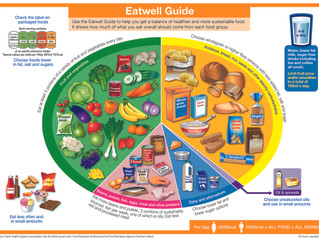 Top tips -5 T's to eat well stay well during Covid 19