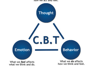 What is behaviour therapy?