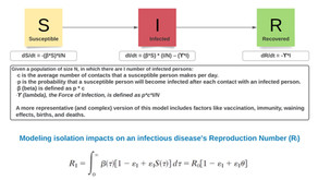 Modeling Infectious Diseases (SIR)