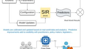 Improving models and predictions