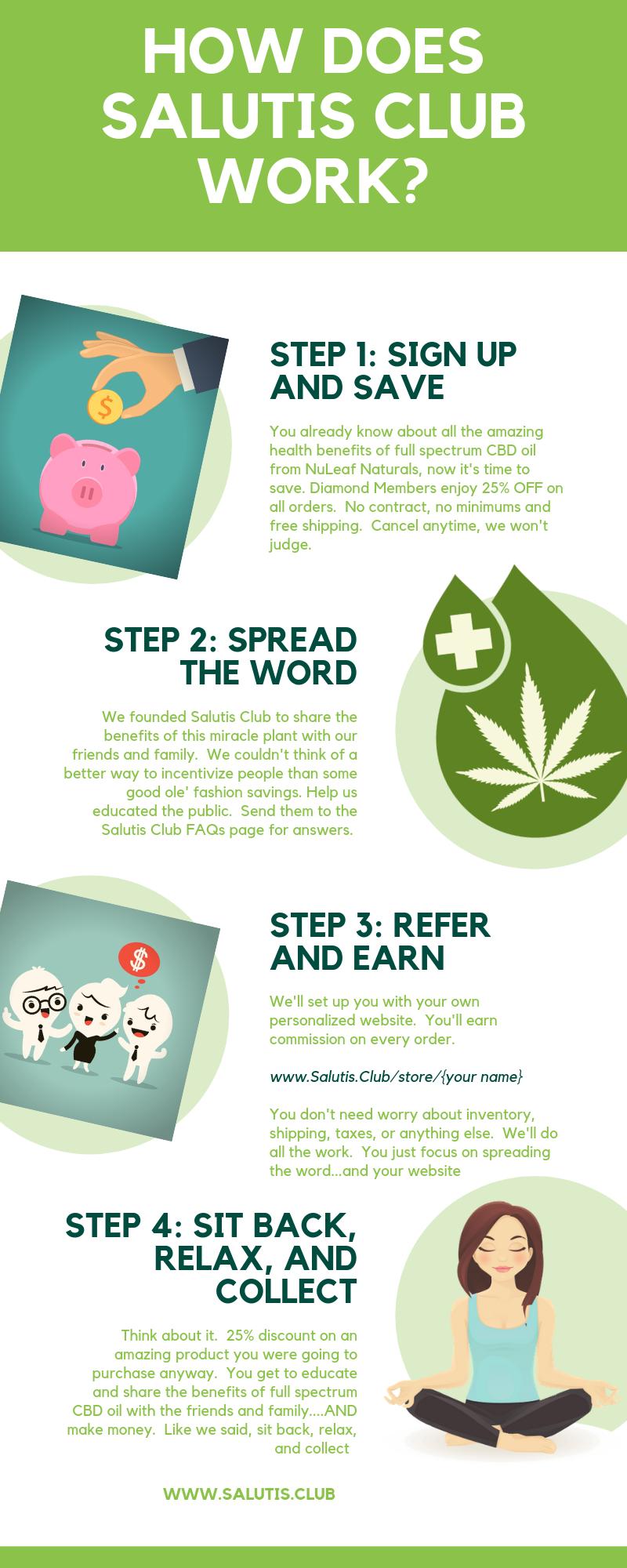 Salutis_club_infographic.png