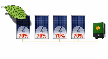 Sombreamento Sistema Fotovoltaico Inversor String