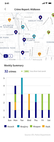 Overall crime1.png