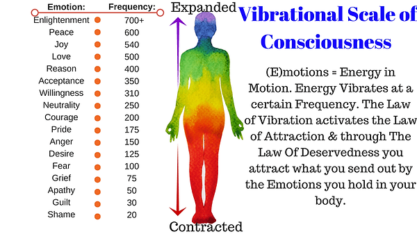 Frequency Chart.png