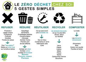 L'environnement comme facteur naturel de santé