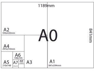 Paper Sizes and Documents