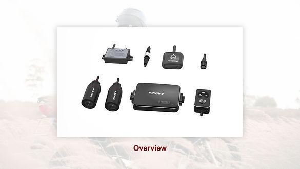 INNOVV K3 System Overview