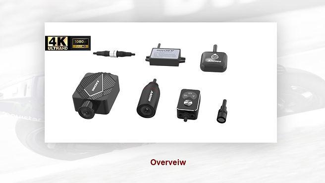 INNOVV K5 Dashcam Overview.jpg