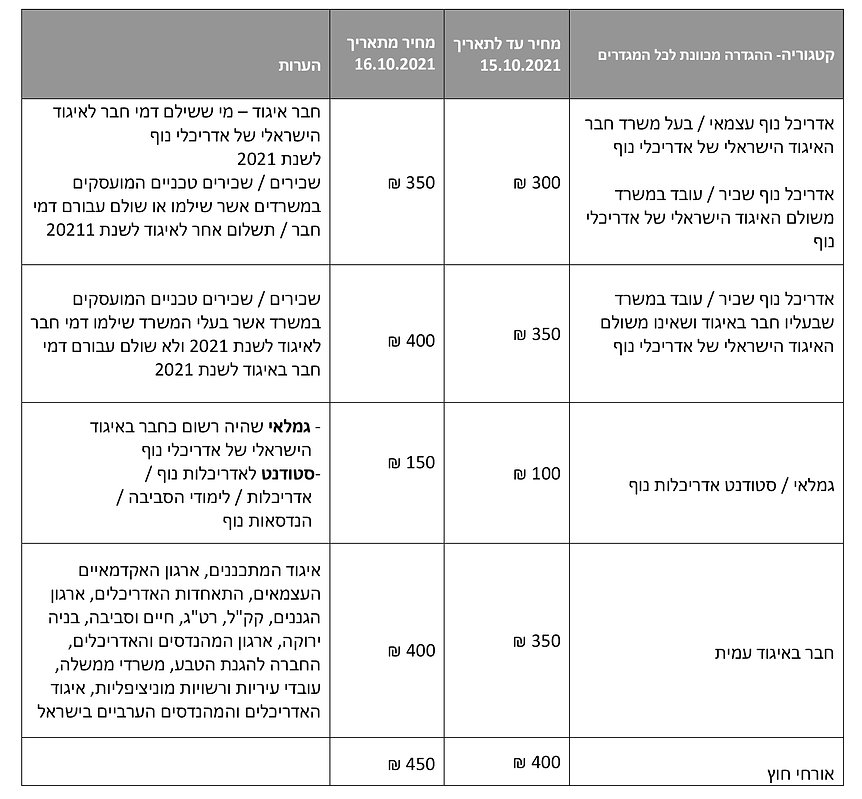 קטגוריית תשלום לכנס 2021 -1.jpg