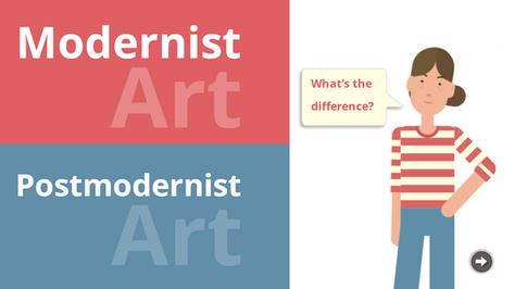 Modernist / Postmodernist ART