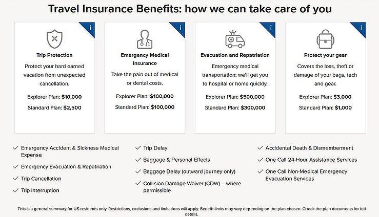 travel-insurance-jamaica
