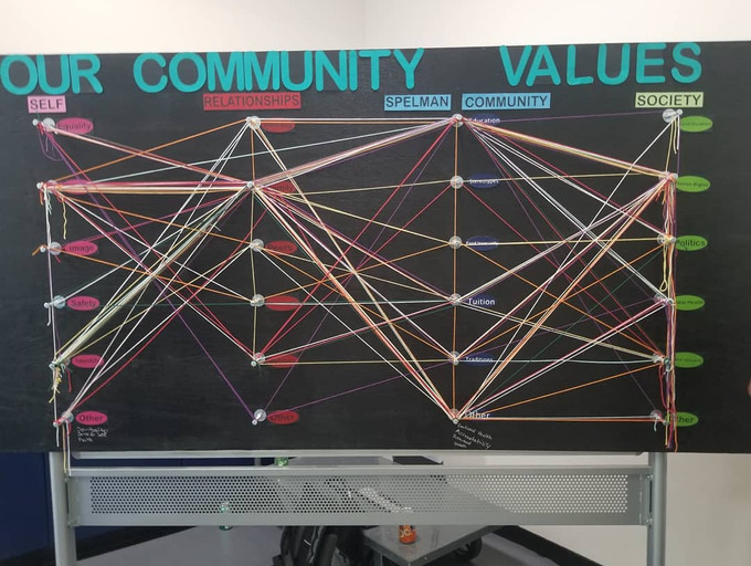 Data as Art: Our Community Values