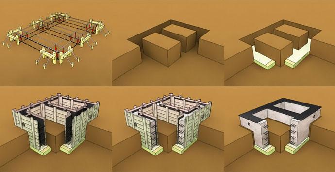 этапы строительства монолитного фундамента
