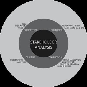 Krishnan_Empathy_stakeholder_01.png