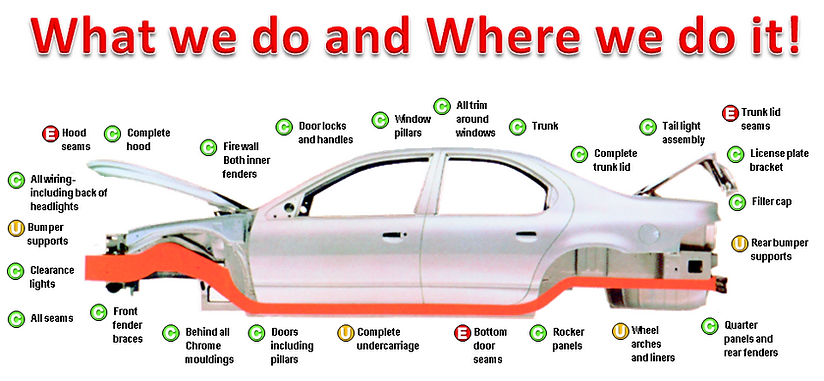 Rustproofing car diagram