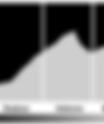 Histogram-Detail.png