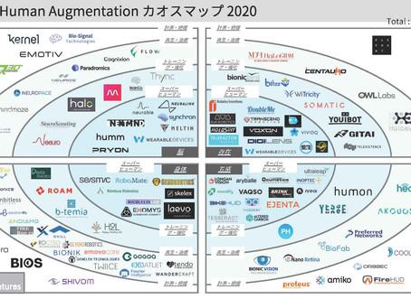 Human Augmentaionカオスマップを公開いたしました