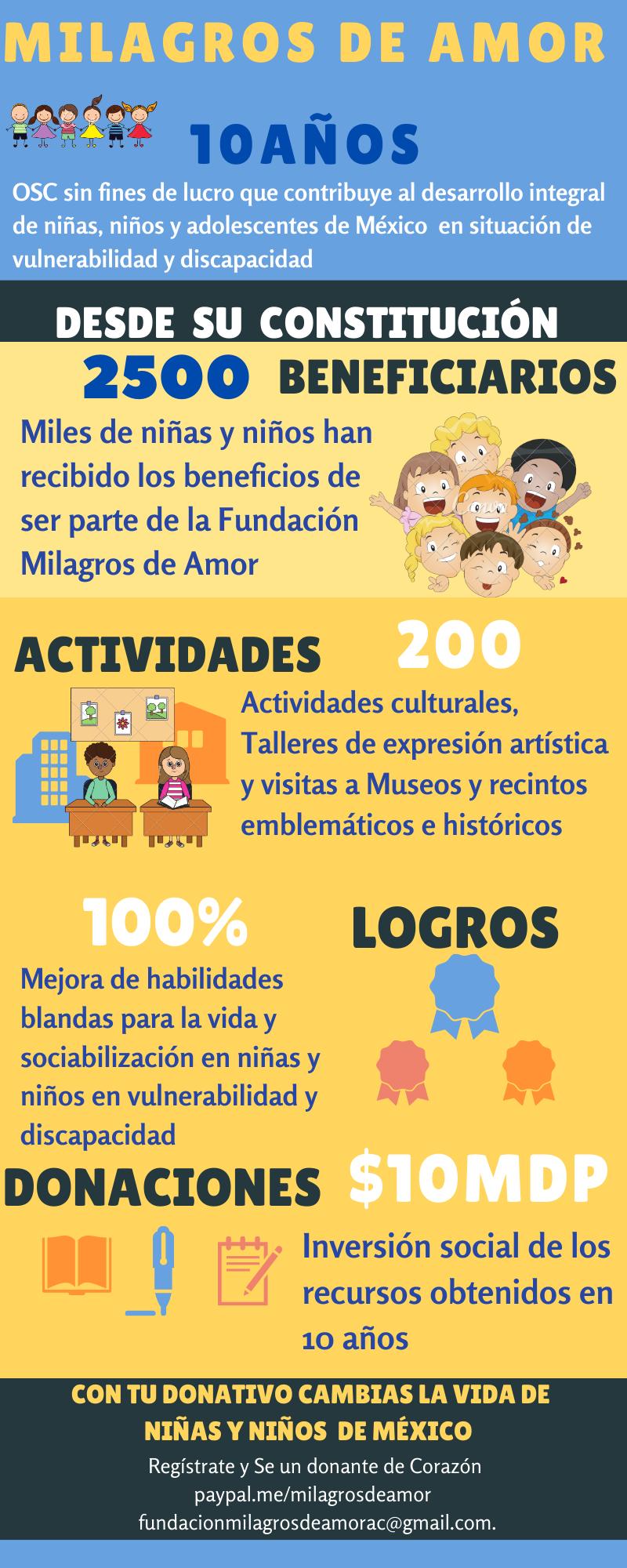 MILAGROS_DE_AMOR_10_AÑOS__(2).png