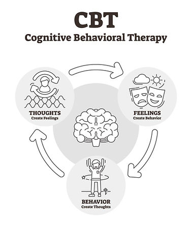 cbt-cognitive-therapy.jpg