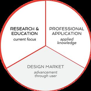 GloWD ThinkTank Diagram_REVISED.png