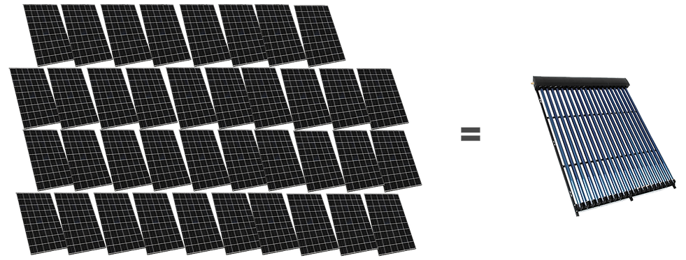 howitworks-pvvsthermx PVSolar supply.png
