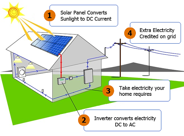 home_example_solar.png