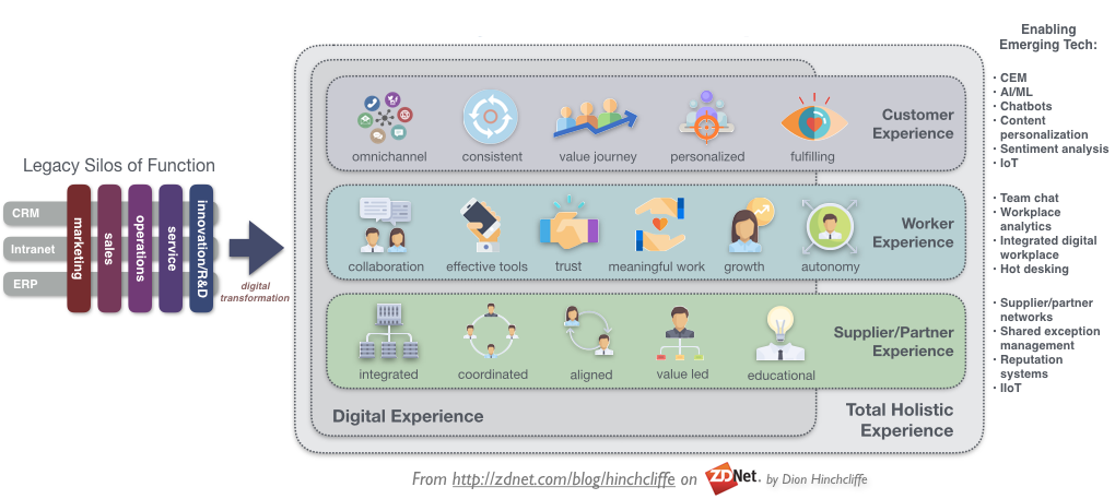 the_digital_enterprise_2018_customer_wor