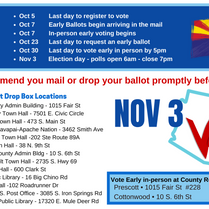 Vote Security in Yavapai County