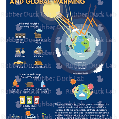 Sustainable Earth - Digital Download - Early Elementary