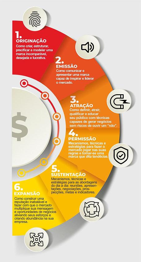 grafico pagina de vendas FUNDO WIX.jpg