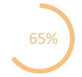 65 percent.png