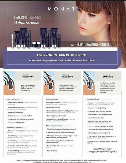 monat hair growth information sheet.jpg