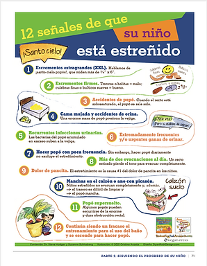 Spanish 12 Signs Infographic cover.png