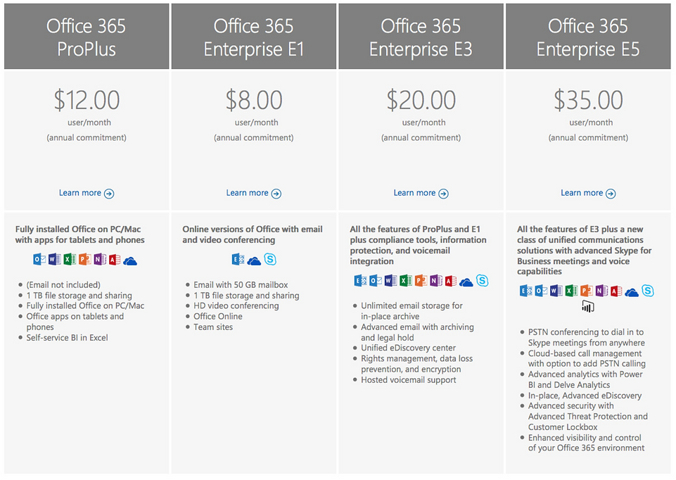 Advanced Business Systems Microsoft Offi