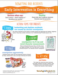 Early Intervention is Everything Infogra