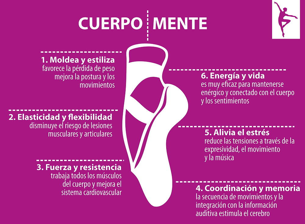 Infografia - Beneficios de la danza-2-09.png