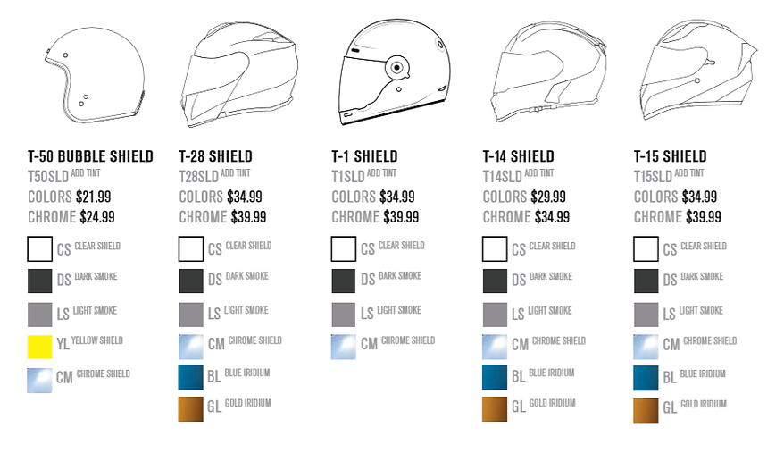 Shield reference chart.png