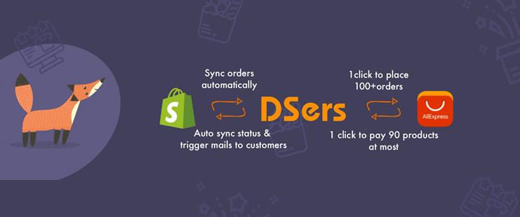 Processador de pedido Dsers