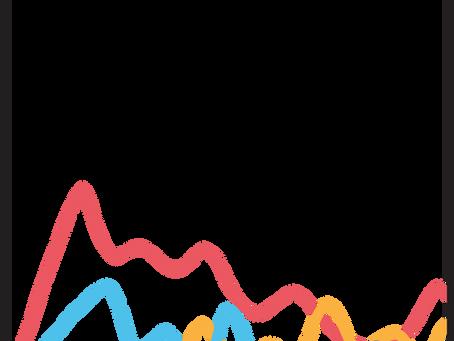 ¡Te invitamos a responder la Encuesta MúsicaMéxico Impacto COVID-19 en la Industria Musical.