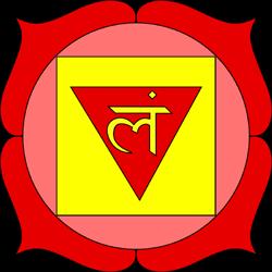Mooladhara.png