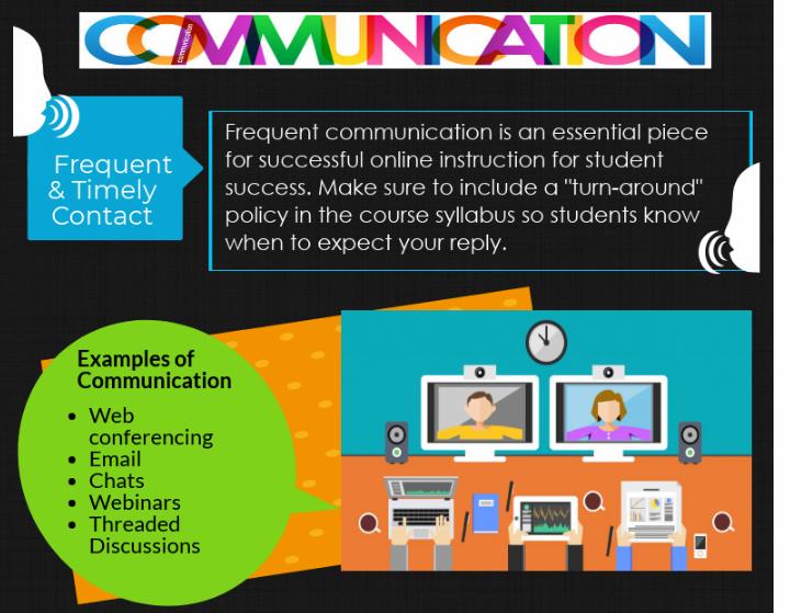 Communication.webp